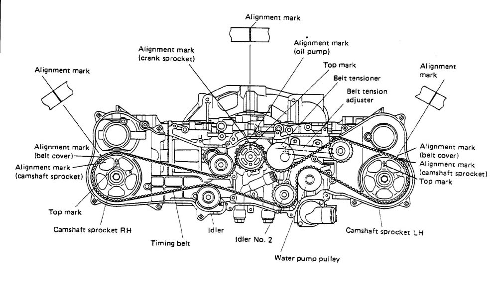 subaru 2 5 boxer engine diagram subaru 2 5 x engine wiring